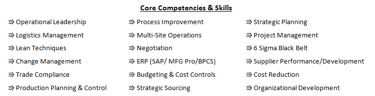 Muddassir Ahmed Core Competence
