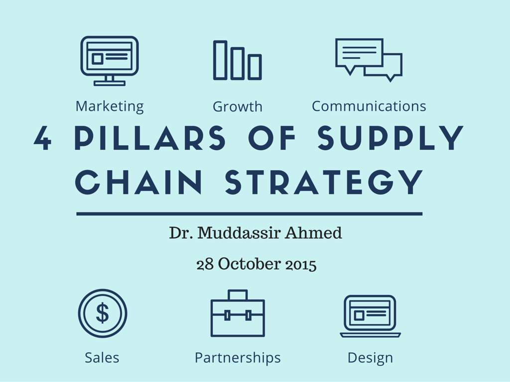 Pillars of Supply Chain strategy