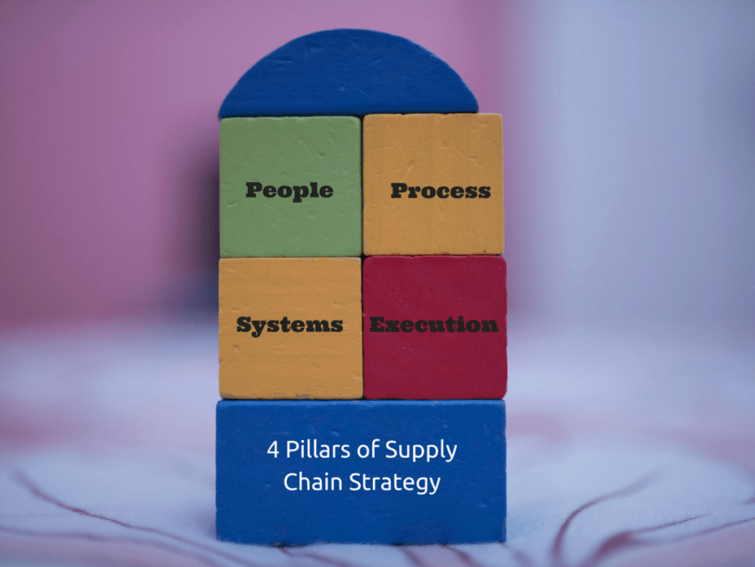 supply chain strategy 4 pillars