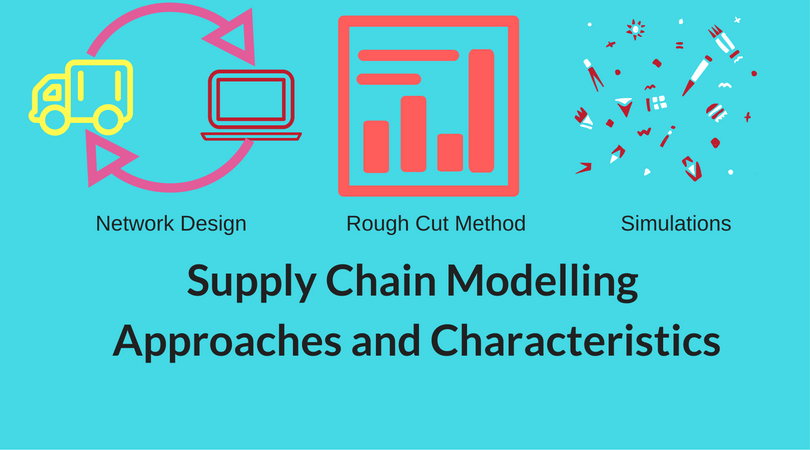 Supply Chain Modelling