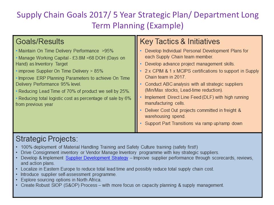 supply chain strategic plan