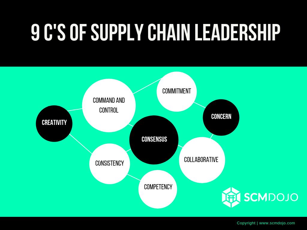 supply chain leadership