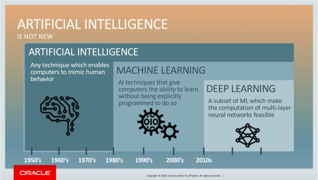 difference_between_ai__machine_learning_and_deep_learning