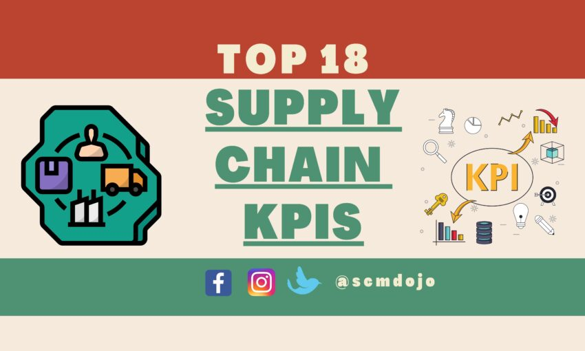 Supply Chain KPIs