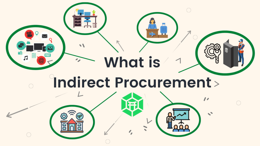 What is Indirect Procurement