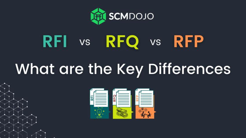 RFI Vs RFP Vs RFQ – What are The Key Differences?