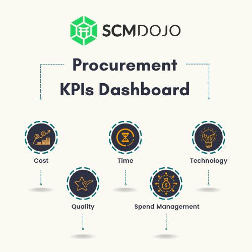 Procurement KPIs Dashboard